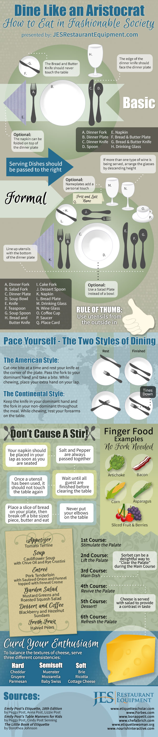formal dining etiquette rules in graphic form