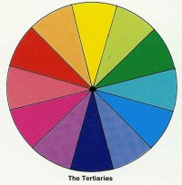 colour/ color wheel