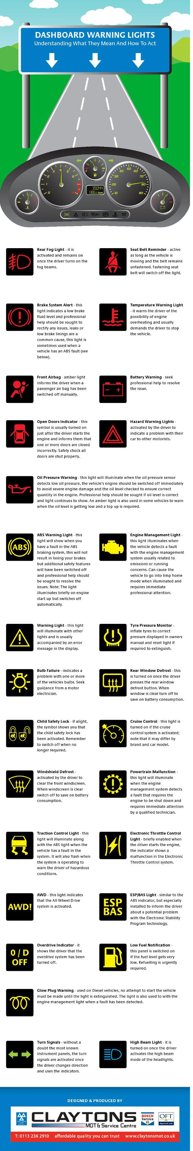 Dashboard warning lights, what they mean and how they act