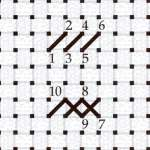 instructions on how to cross stitch